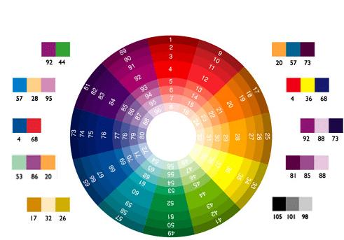 Nguyên tắc phối màu sơn JYMEC